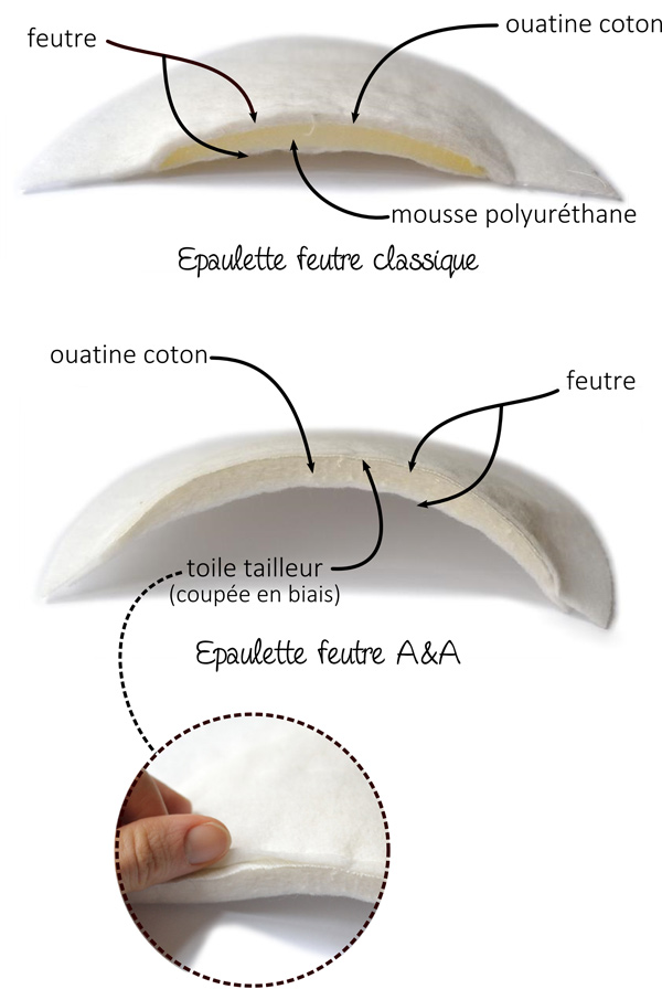 schema épaulette couture