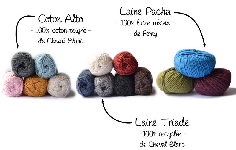 laine tricot débutant