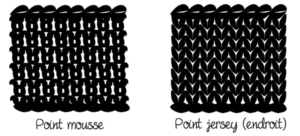 point jersey et point mousse tricot
