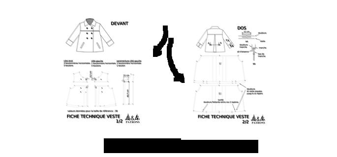 Technical file: development (industrialization).