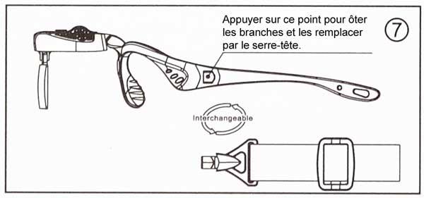 Montage du serre-tête des lunettes loupe